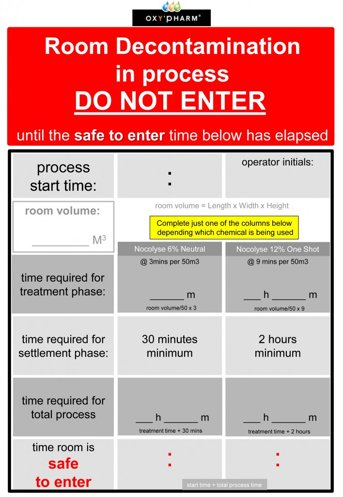 Oxy'Pharm Door safety chart